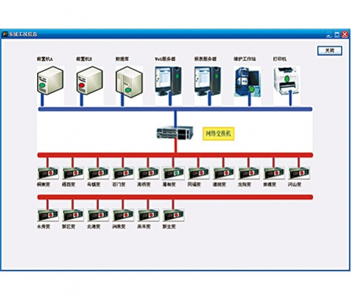 电能质量监测分析系统